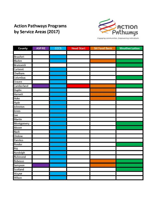 AP Programs by Service Areas_2017 - Resized for Website.jpg